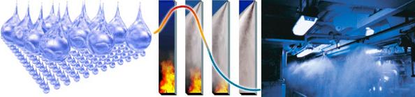 Watermist (Su Sisi) Yangın Söndürme Sistemi